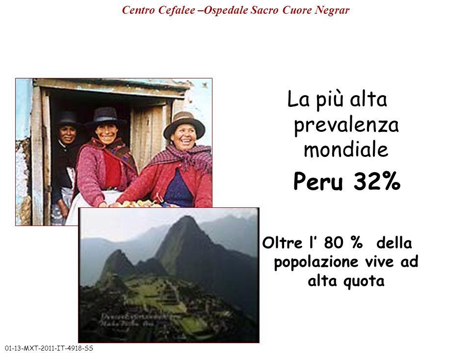 Peru 32% La più alta prevalenza mondiale