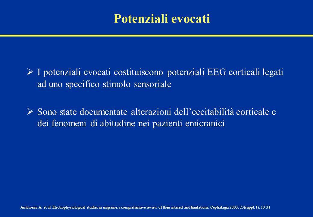 11-08-MXT-2007-IT-1259-SS Potenziali evocati. I potenziali evocati costituiscono potenziali EEG corticali legati ad uno specifico stimolo sensoriale.