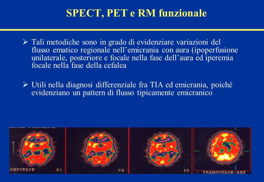 SPECT, PET e RM funzionale