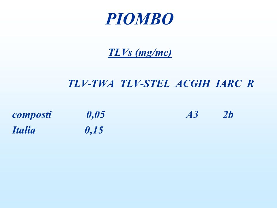 PIOMBO TLVs (mg/mc) TLV-TWA TLV-STEL ACGIH IARC R composti 0,05 A3 2b