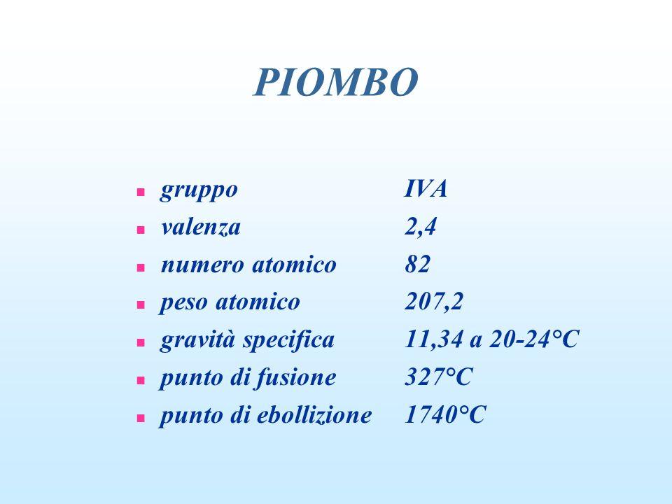 PIOMBO gruppo IVA valenza 2,4 numero atomico 82 peso atomico 207,2