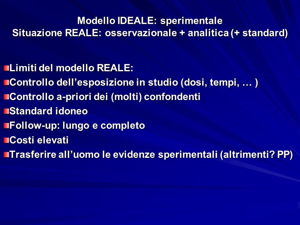 Modello IDEALE: sperimentale Situazione REALE: osservazionale + analitica (+ standard)