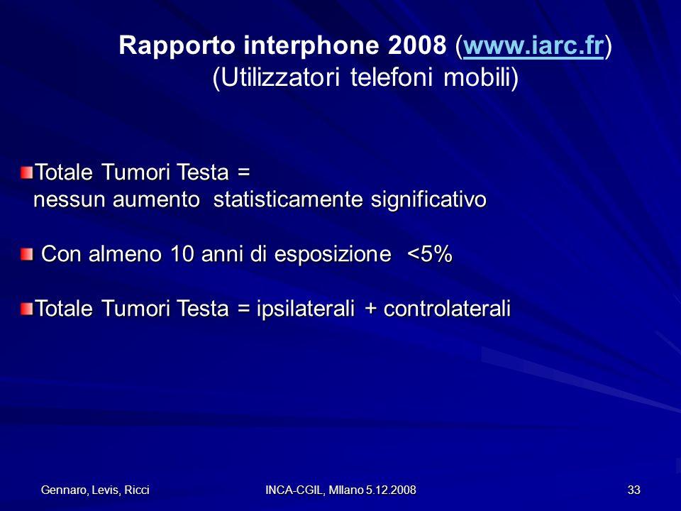 Rapporto interphone 2008 (www.iarc.fr) (Utilizzatori telefoni mobili)