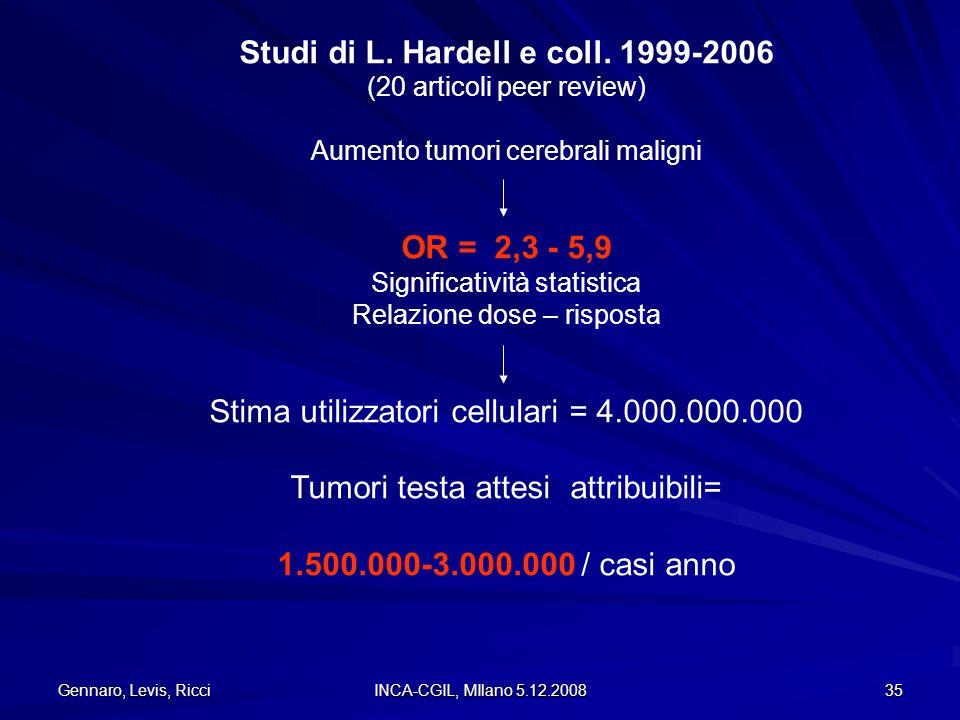 Studi di L. Hardell e coll. 1999-2006