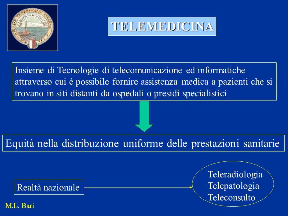 TELEMEDICINAInsieme di Tecnologie di telecomunicazione ed informatiche. attraverso cui è possibile fornire assistenza medica a pazienti che si.