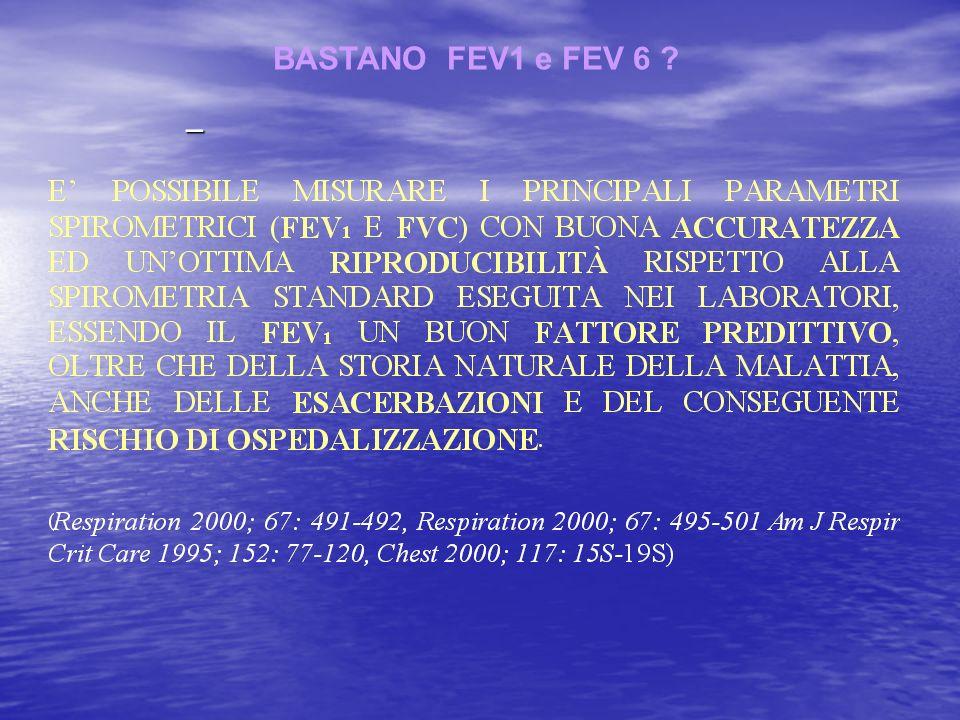 BASTANO FEV1 e FEV 6