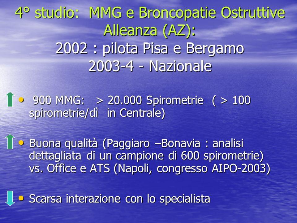 4° studio: MMG e Broncopatie Ostruttive Alleanza (AZ): 2002 : pilota Pisa e Bergamo 2003-4 - Nazionale
