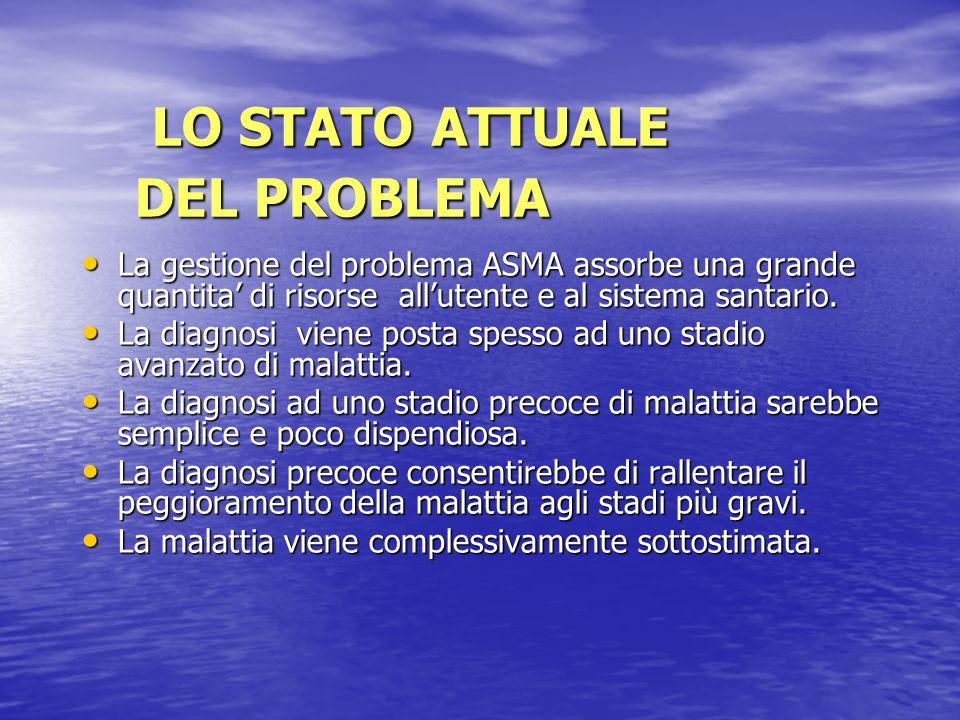 LO STATO ATTUALE DEL PROBLEMA