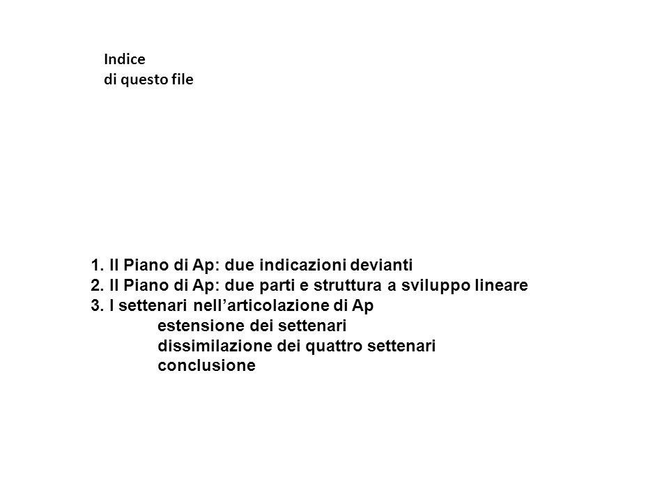 Indice di questo file. 1. Il Piano di Ap: due indicazioni devianti. 2. Il Piano di Ap: due parti e struttura a sviluppo lineare.