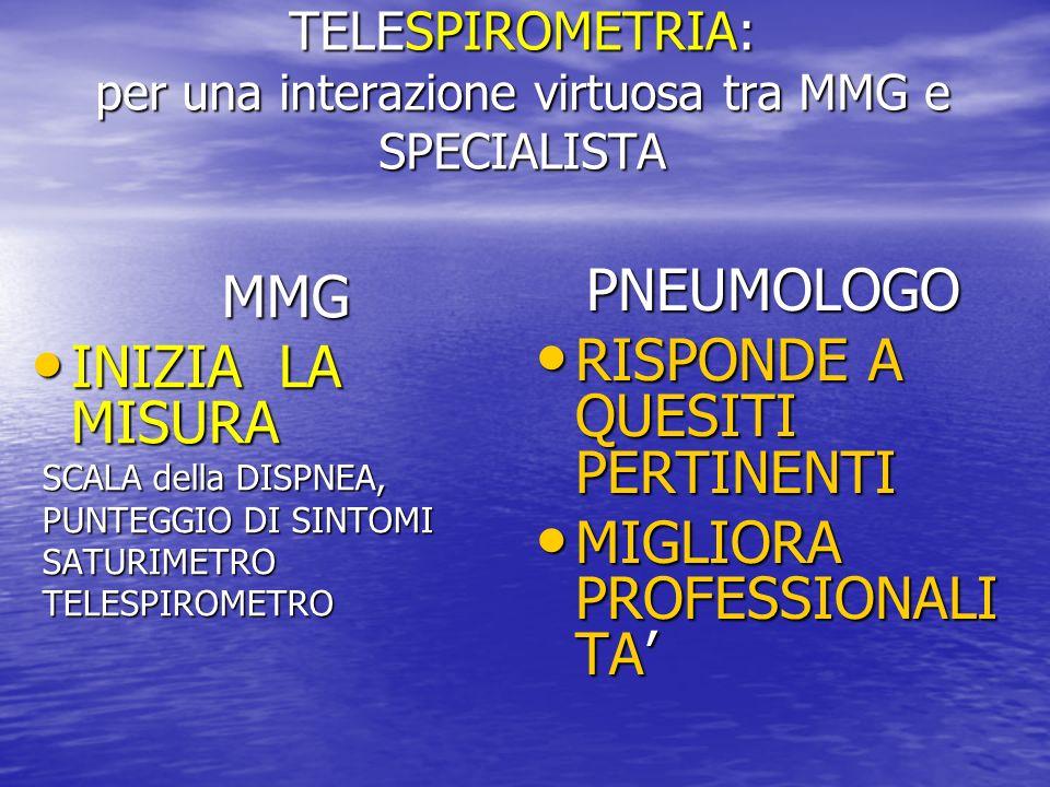 TELESPIROMETRIA: per una interazione virtuosa tra MMG e SPECIALISTA