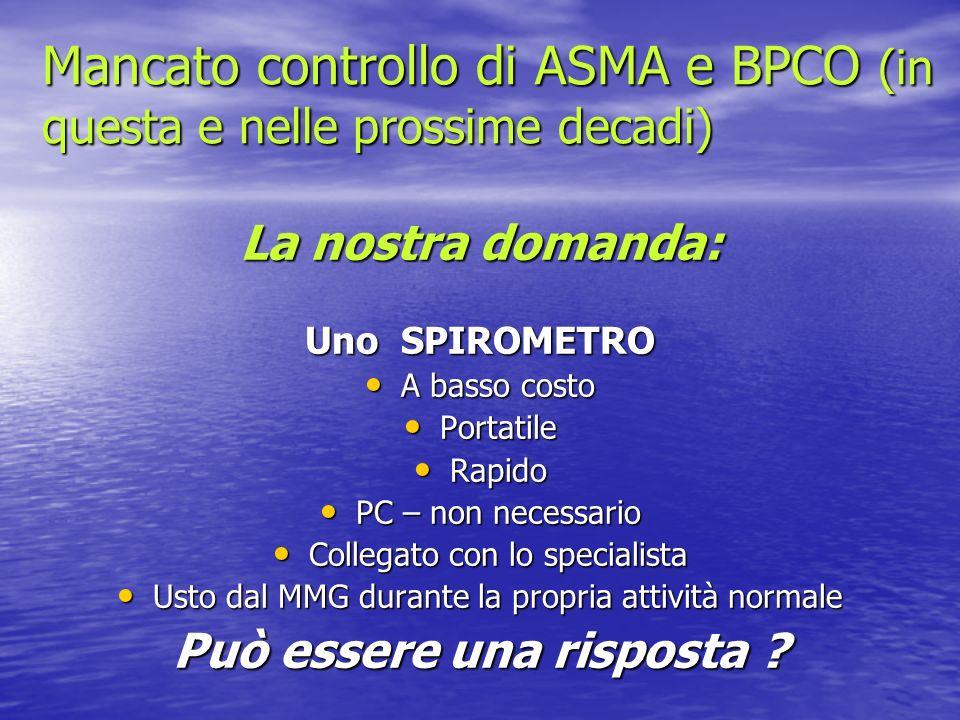 Mancato controllo di ASMA e BPCO (in questa e nelle prossime decadi)
