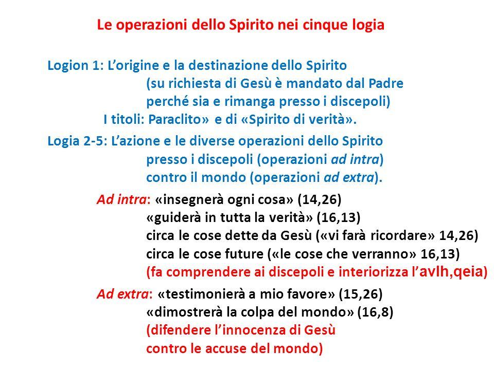 Le operazioni dello Spirito nei cinque logia Logion 1: L'origine e la destinazione dello Spirito (su richiesta di Gesù è mandato dal Padre perché sia e rimanga presso i discepoli) I titoli: Paraclito» e di «Spirito di verità».