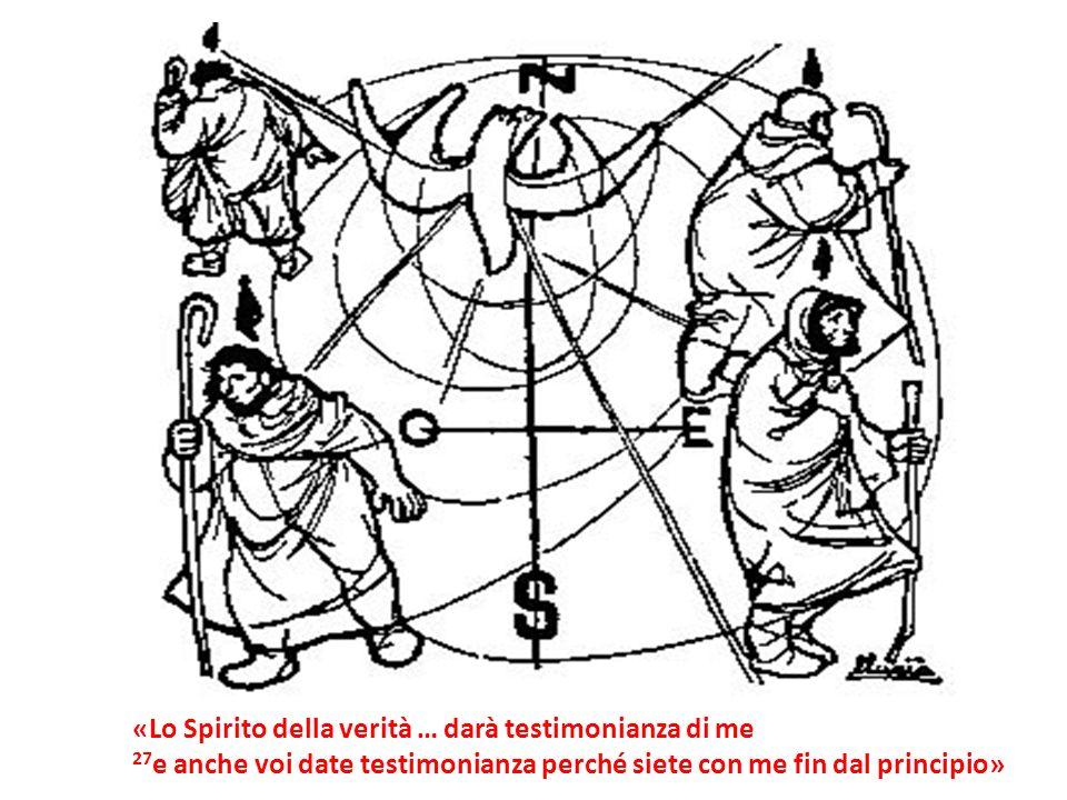 «Lo Spirito della verità … darà testimonianza di me