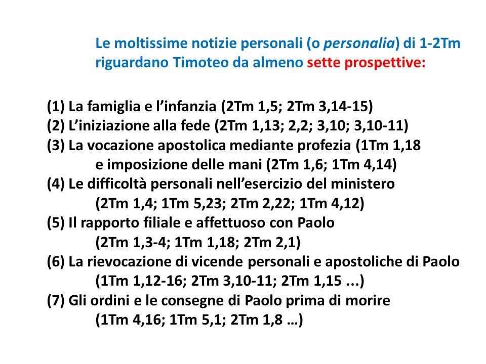 riguardano Timoteo da almeno sette prospettive: