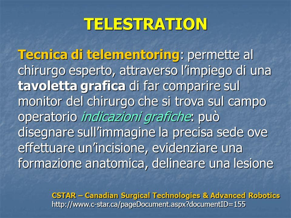 TELESTRATION