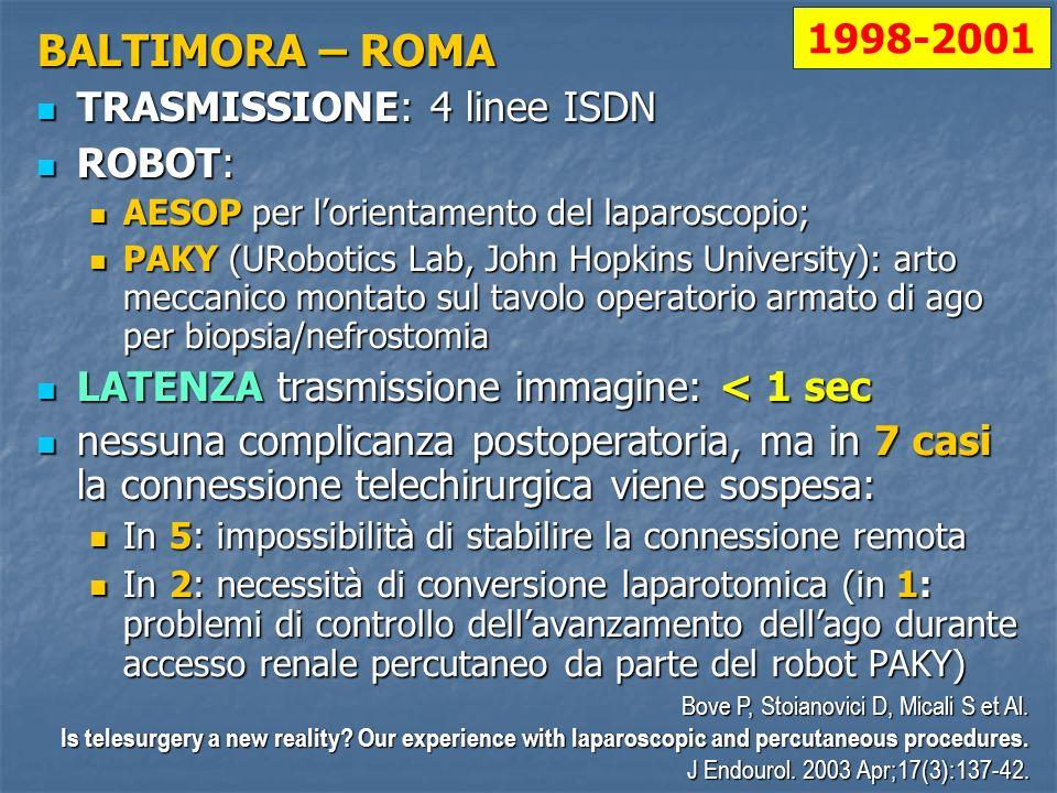 BALTIMORA – ROMA 1998-2001 TRASMISSIONE: 4 linee ISDN ROBOT: