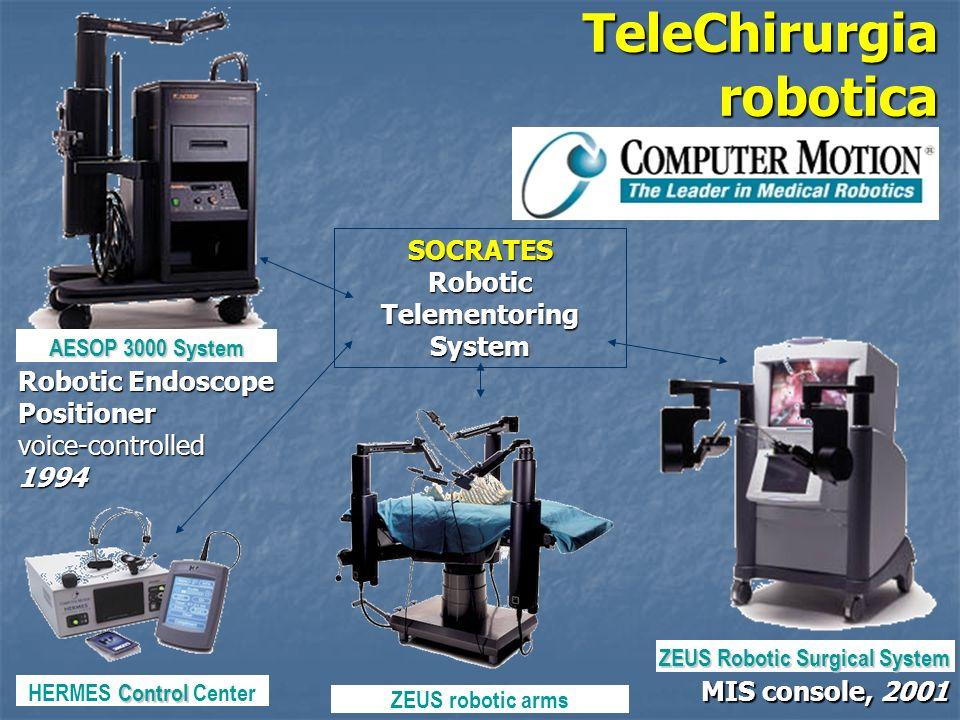 TeleChirurgia robotica