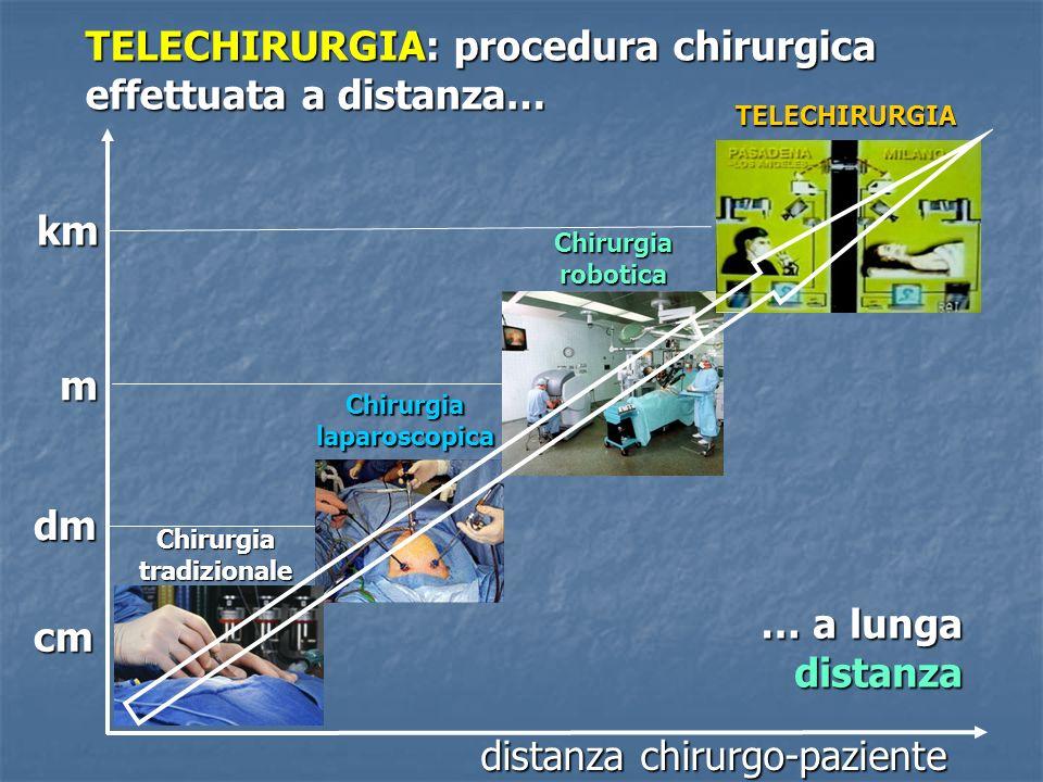Chirurgia laparoscopica Chirurgia tradizionale