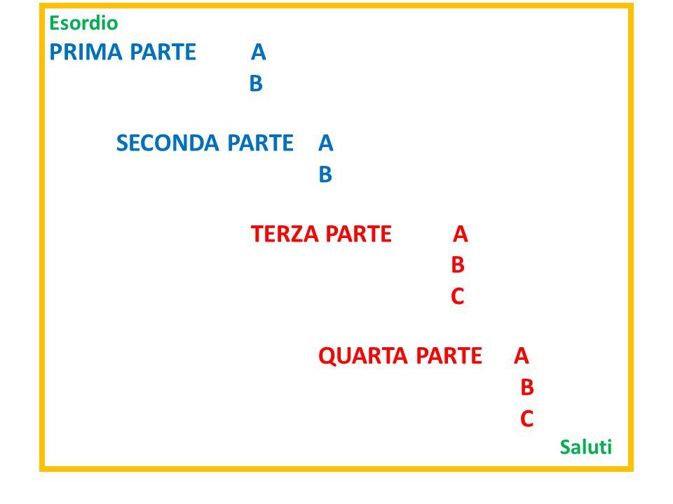 PRIMA PARTE A B C Esordio SECONDA PARTE A TERZA PARTE A QUARTA PARTE A