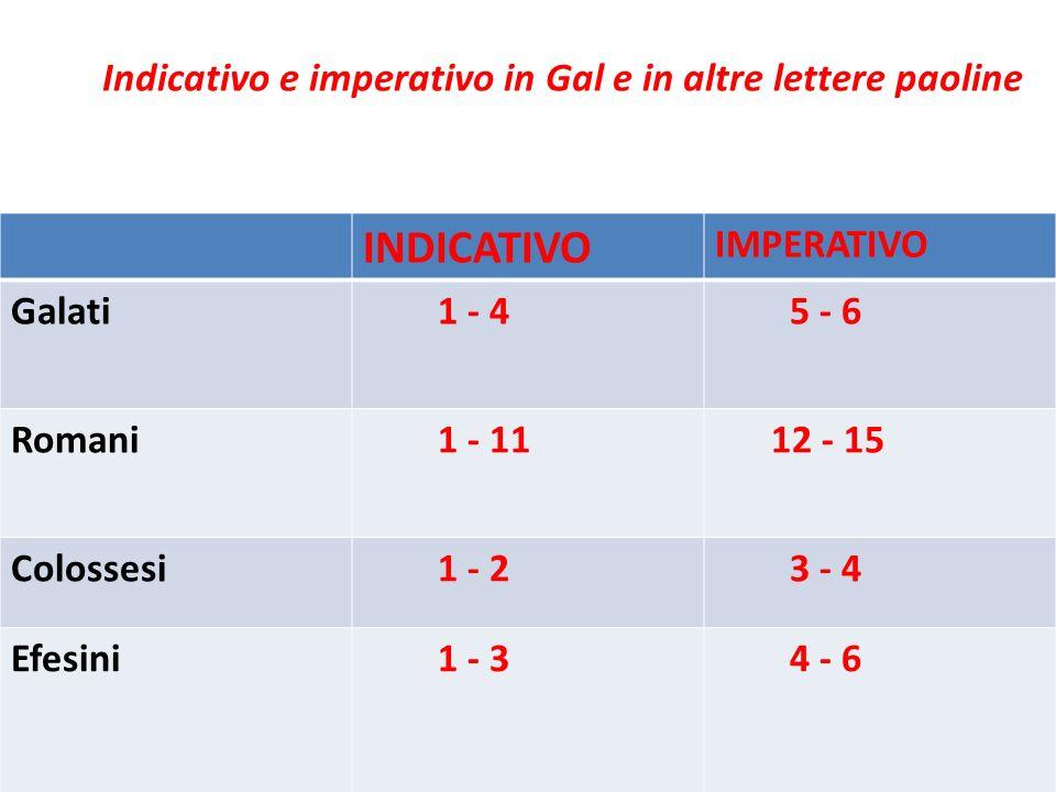 INDICATIVO Indicativo e imperativo in Gal e in altre lettere paoline