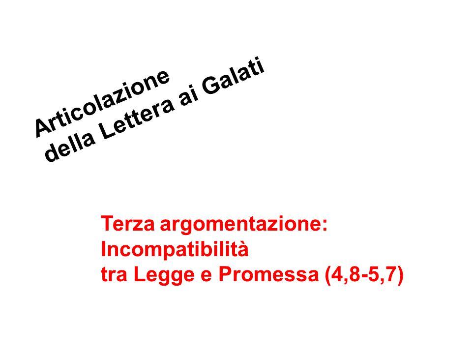 della Lettera ai Galati Articolazione