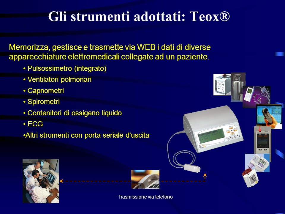 Gli strumenti adottati: Teox®