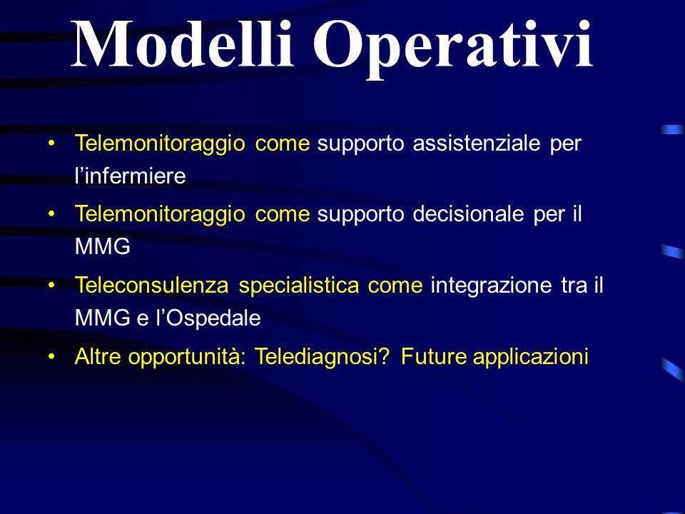Modelli Operativi Telemonitoraggio come supporto assistenziale per l'infermiere. Telemonitoraggio come supporto decisionale per il MMG.