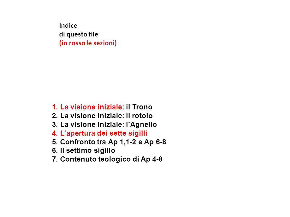 Indice di questo file. (in rosso le sezioni) 1. La visione iniziale: il Trono. 2. La visione iniziale: il rotolo.