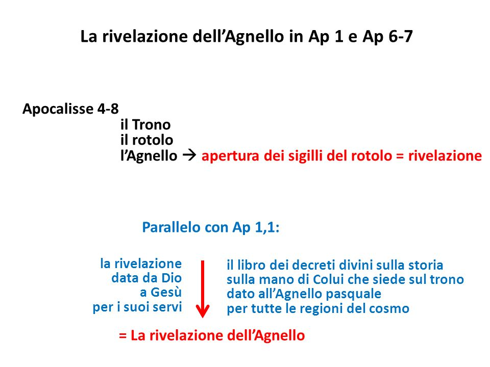 La rivelazione dell'Agnello in Ap 1 e Ap 6-7