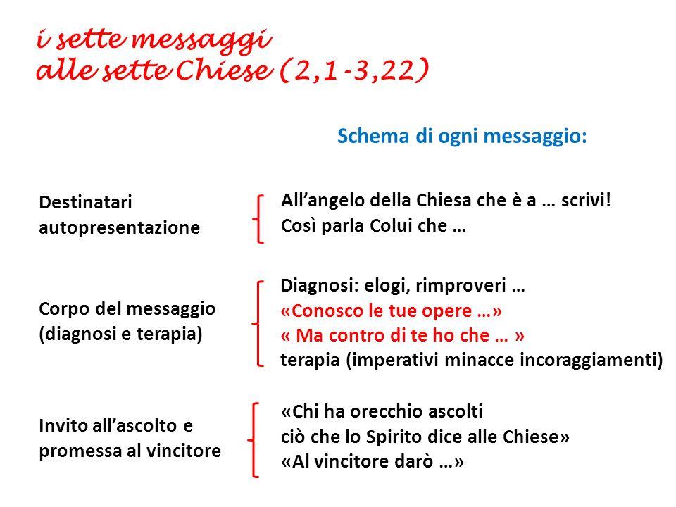 i sette messaggi alle sette Chiese (2,1-3,22)