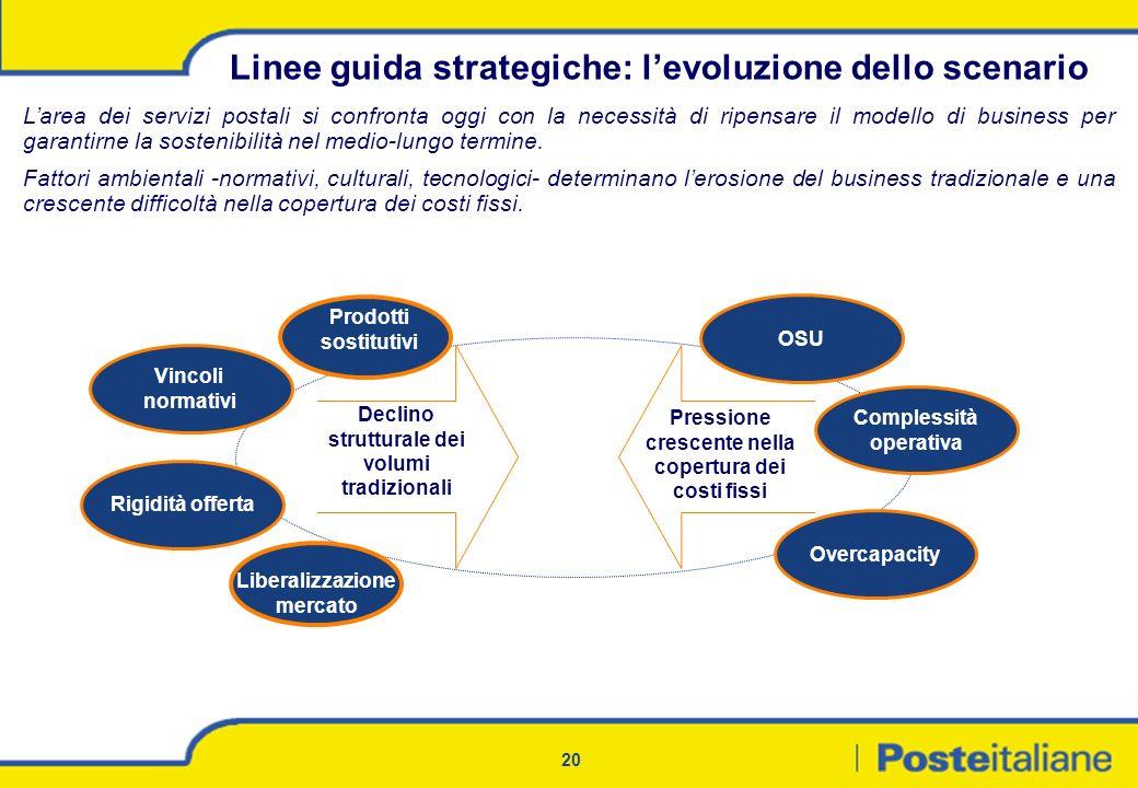 Linee guida strategiche: l'evoluzione dello scenario
