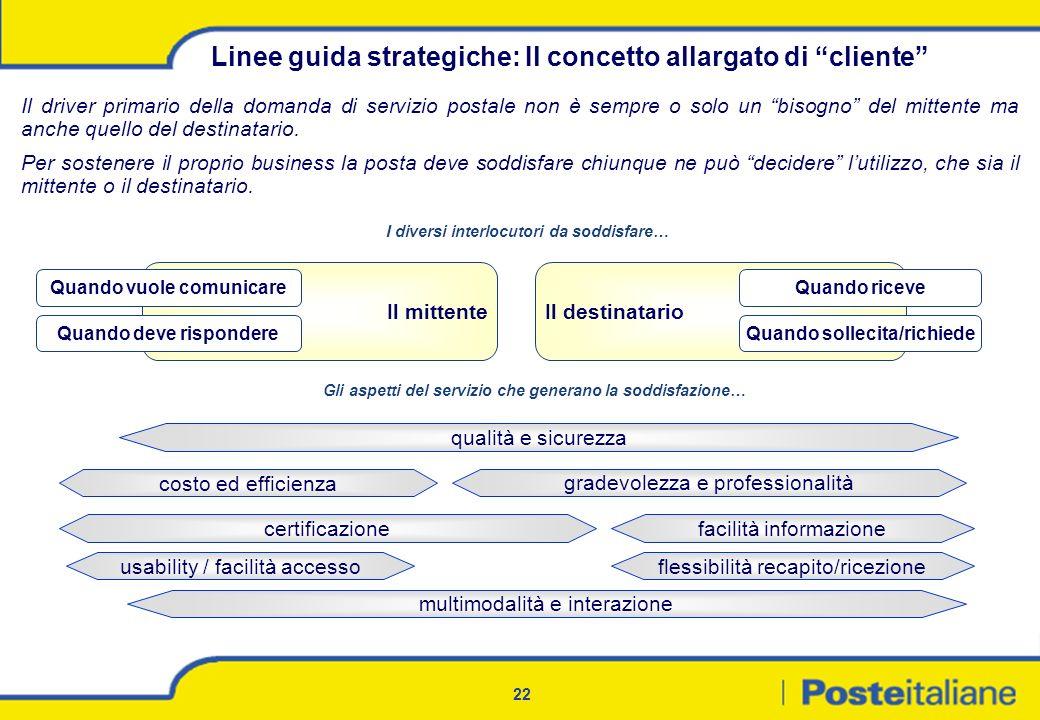 Linee guida strategiche: Il concetto allargato di cliente