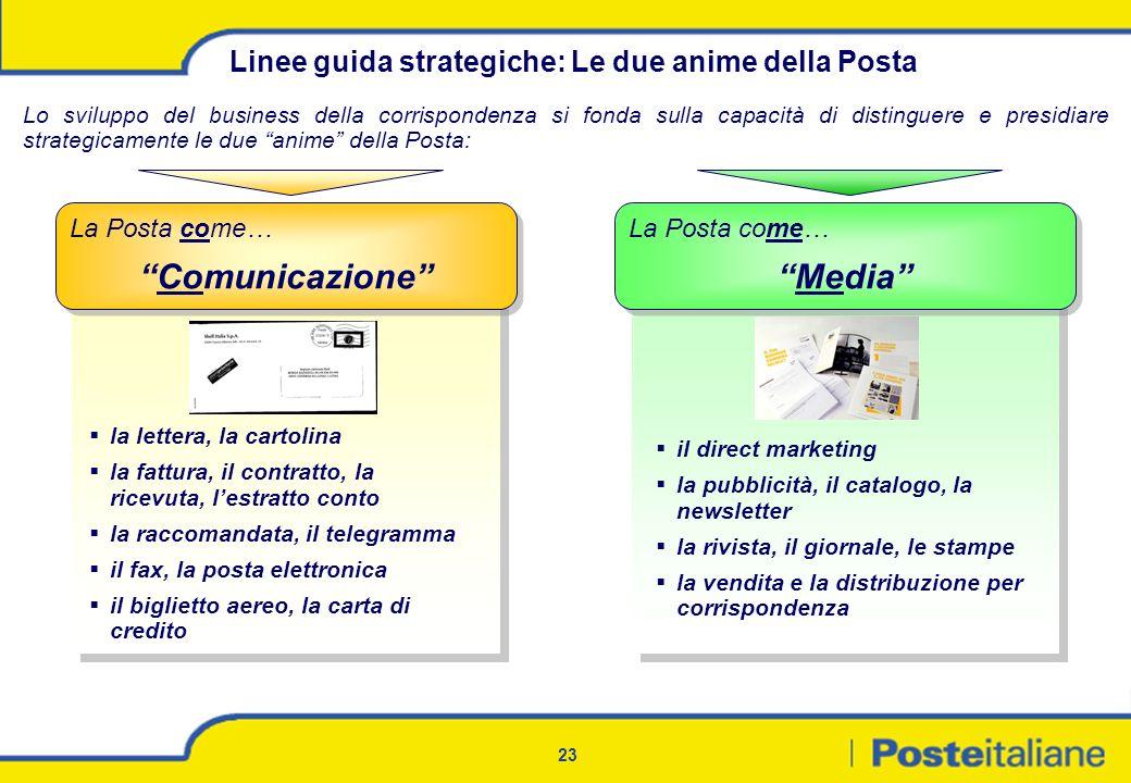 Comunicazione Media