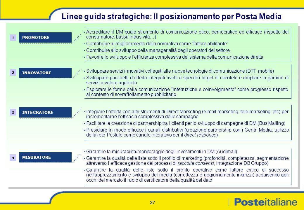 Linee guida strategiche: Il posizionamento per Posta Media