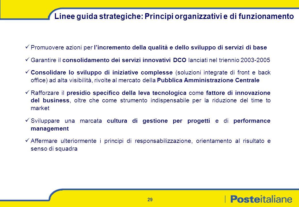 Linee guida strategiche: Principi organizzativi e di funzionamento
