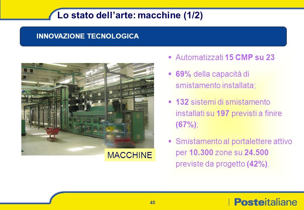Lo stato dell'arte: macchine (1/2)