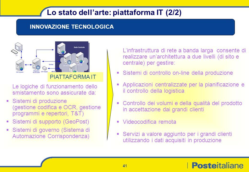 Lo stato dell'arte: piattaforma IT (2/2)