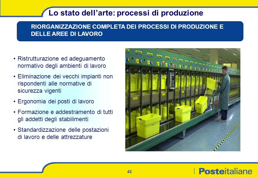 Lo stato dell'arte: processi di produzione