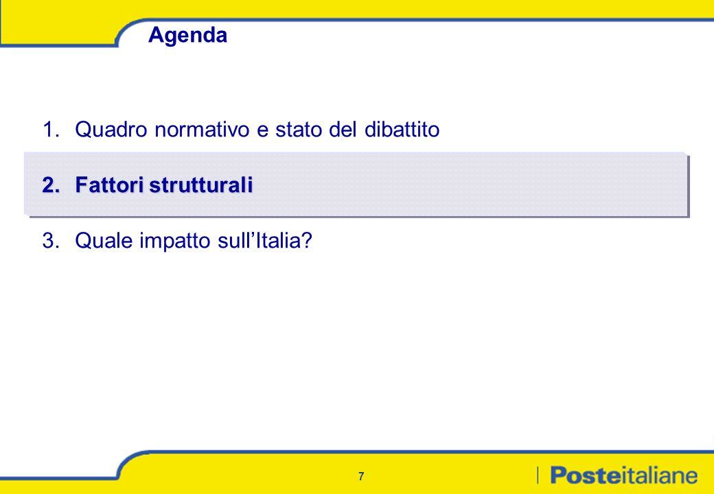 Agenda Quadro normativo e stato del dibattito Fattori strutturali Quale impatto sull'Italia