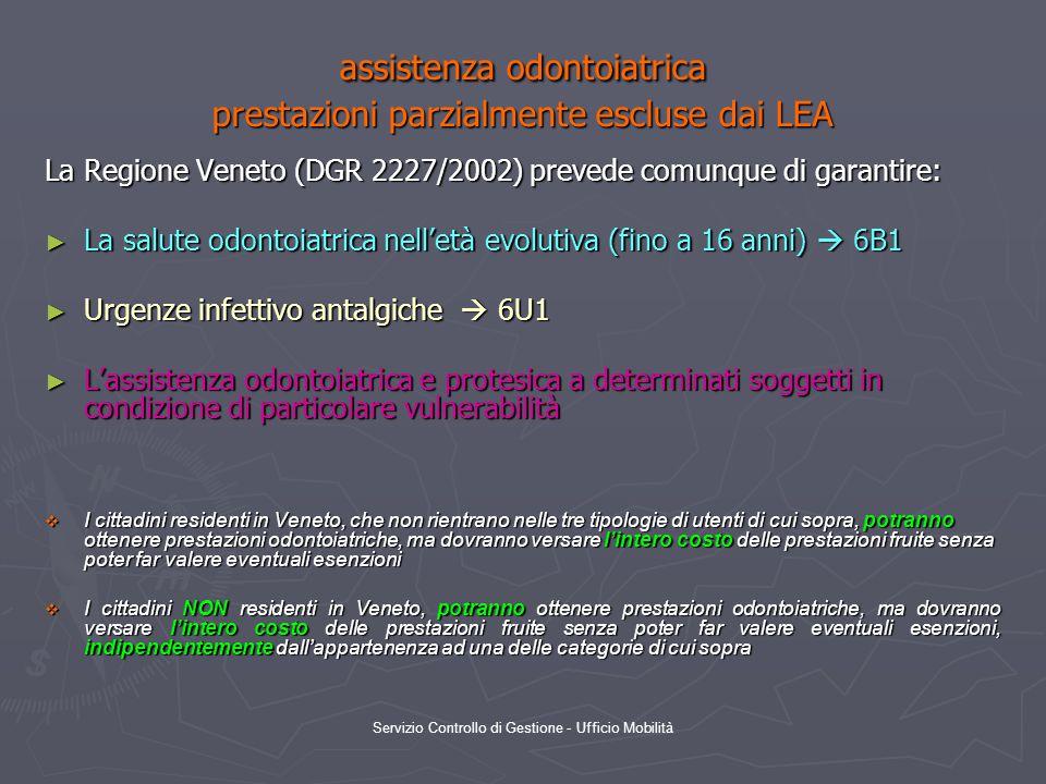 assistenza odontoiatrica prestazioni parzialmente escluse dai LEA