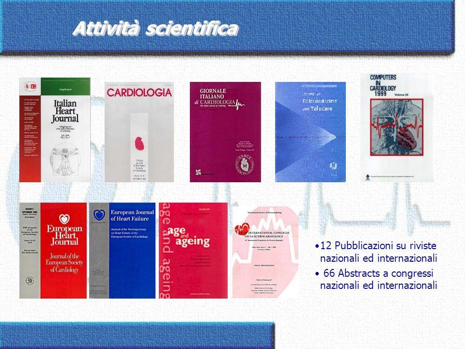 Attività scientifica 12 Pubblicazioni su riviste nazionali ed internazionali.