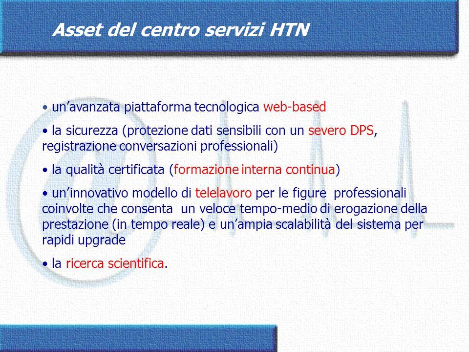 Asset del centro servizi HTN