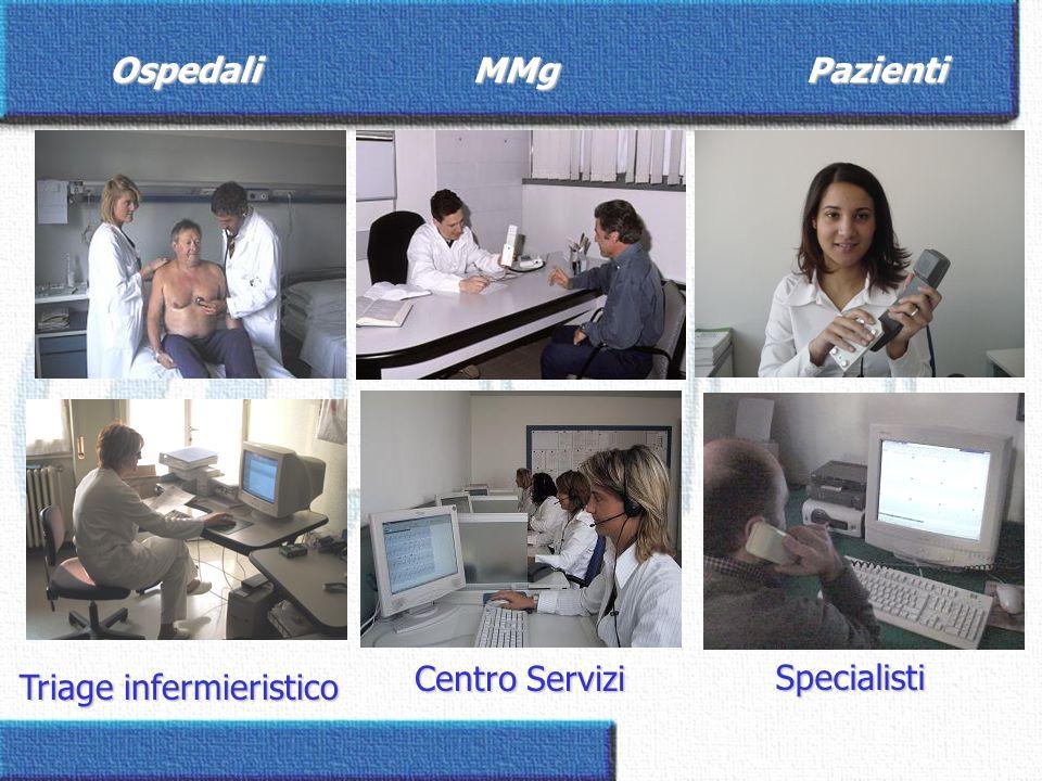 Ospedali MMg Pazienti Centro Servizi Specialisti Triage infermieristico