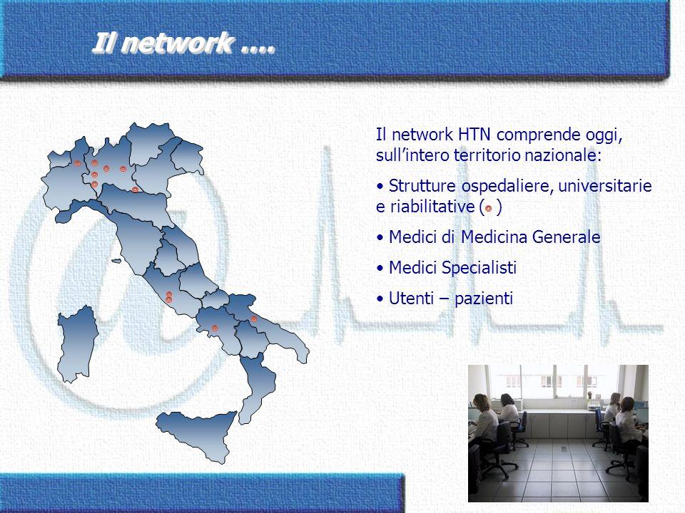 Il network …. Il network HTN comprende oggi, sull'intero territorio nazionale: Strutture ospedaliere, universitarie e riabilitative ( )