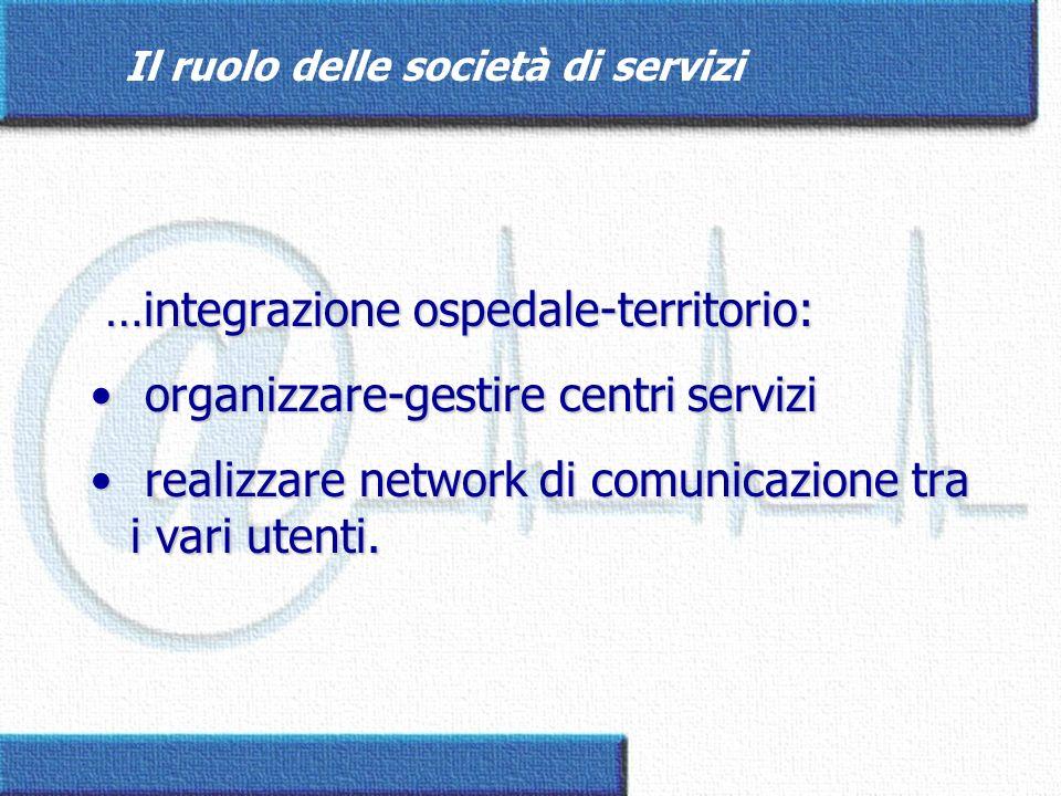 Il ruolo delle società di servizi