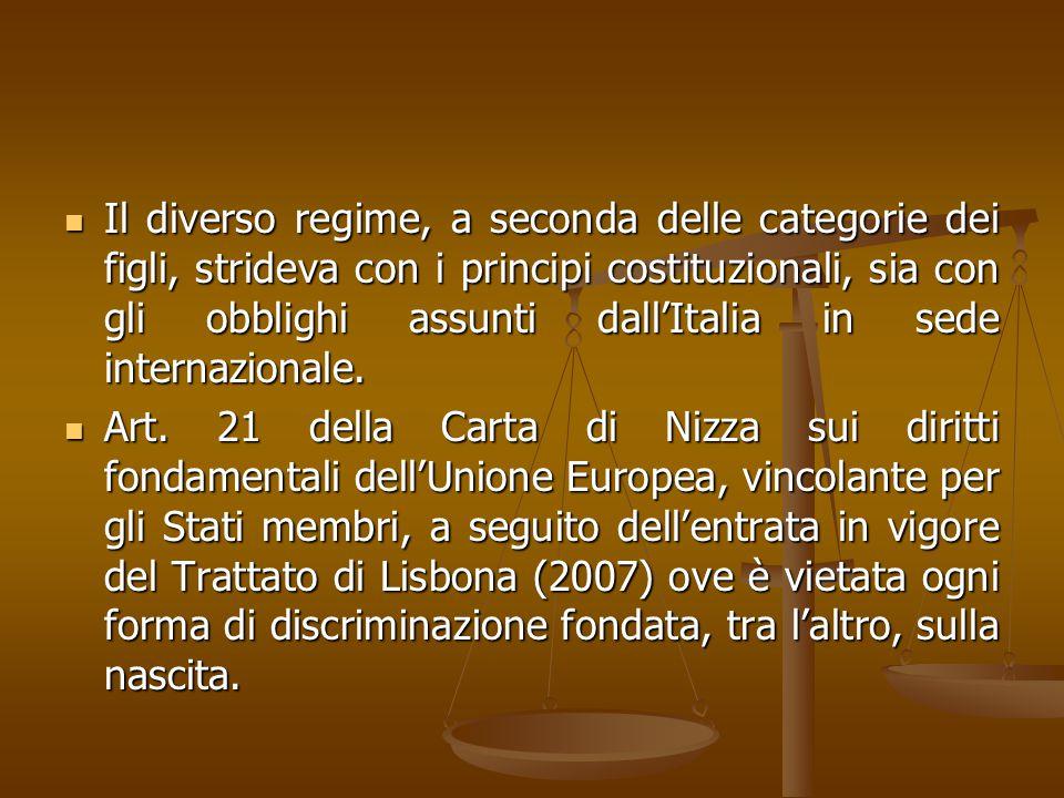 Il diverso regime, a seconda delle categorie dei figli, strideva con i principi costituzionali, sia con gli obblighi assunti dall'Italia in sede internazionale.