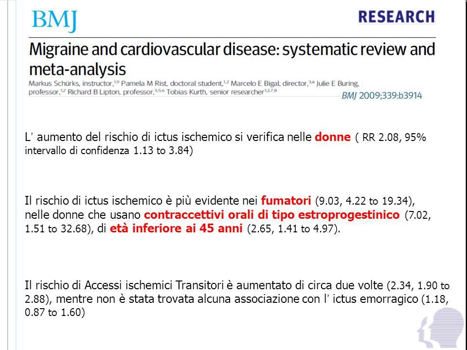 L' aumento del rischio di ictus ischemico si verifica nelle donne ( RR 2.08, 95% intervallo di confidenza 1.13 to 3.84)