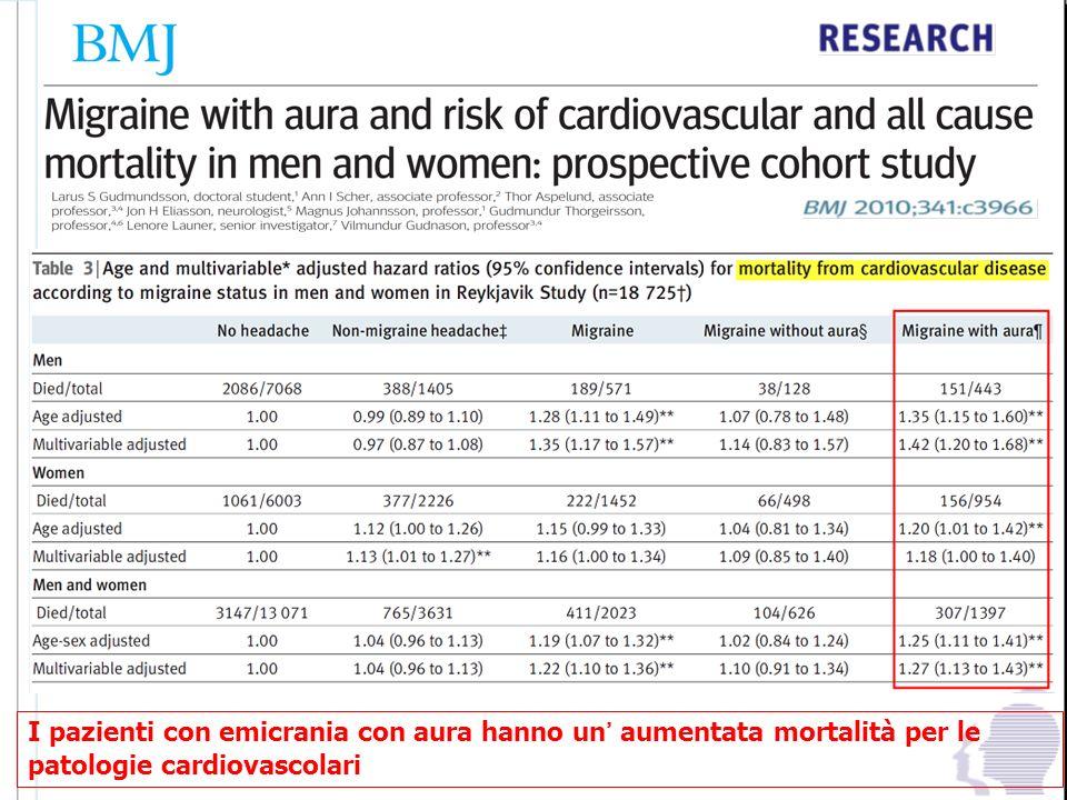 In questo lavoro prospettico di coorte pubblicato in settembre 2010 invece pare che le persone con emicrania con aura siano più a rischio di mortalità in specie per patologie cardiovascolari