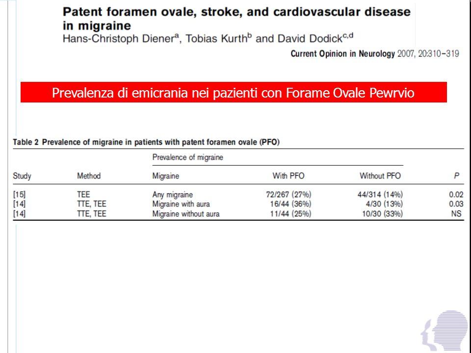 Prevalenza di emicrania nei pazienti con Forame Ovale Pewrvio