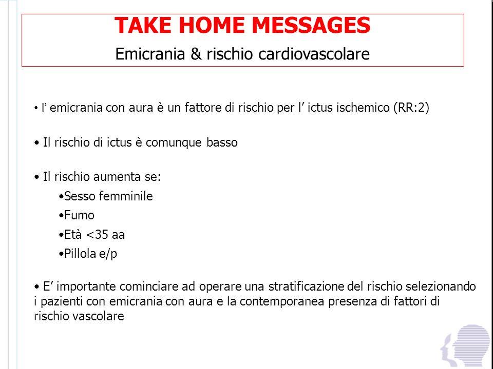 Emicrania & rischio cardiovascolare